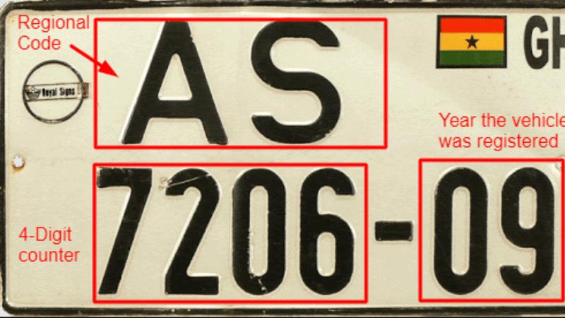 vehicular number plates
